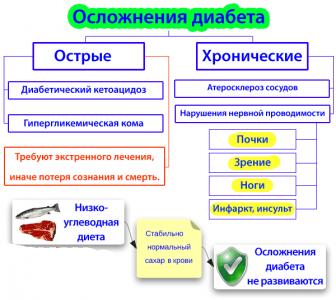 Иллюстрация 5